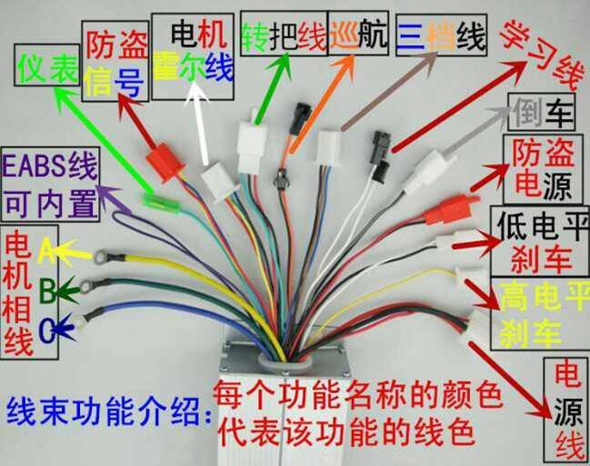 电动车控制器的常见故障和解决办法